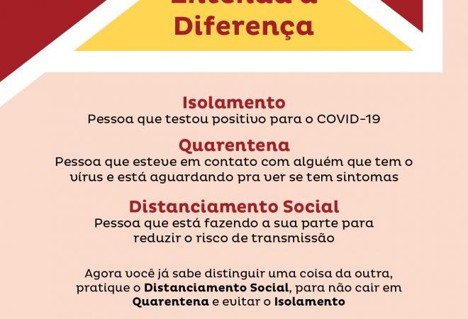 Diferença Coronavírus